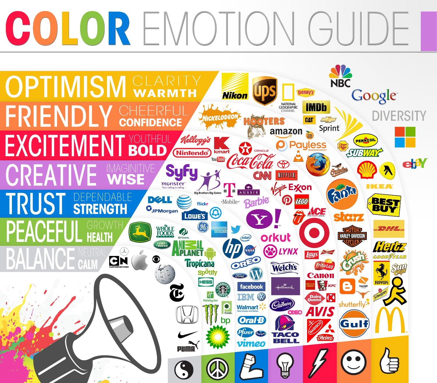 Color Coding: The Psychology of Color in Marketing and Branding (as ...