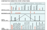 Story Structure Chart-crop