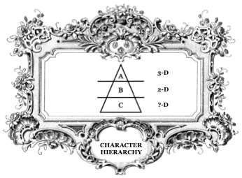 CHARACTER HIERARCHY-FRAME