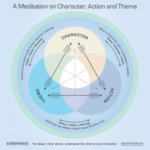 Screentakes-Meditation-Chart-Ianouette-300x300